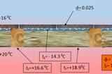 Ocieplenie dachu między krokwiami - z paroizolacją